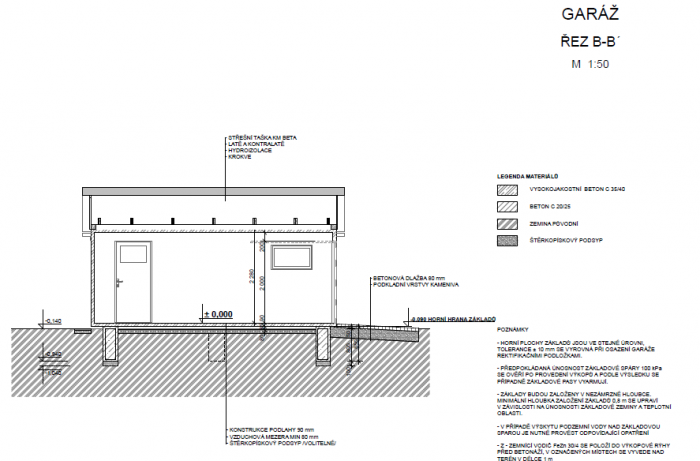 Projektove Cinnosti Garaze Siebau