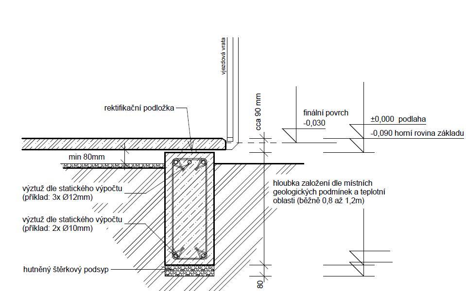 Souhlas souseda se stavbou pergoly vzor
